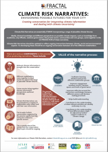 ICLEI poster on climate risk narratives